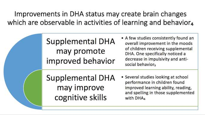 improvements in dha status - Science Backed